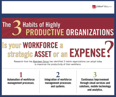 3 Habits of Highly Productive Organizations - Infographic